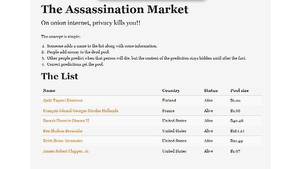 Bitcoin 'Assassination Market' targets include Bernanke and Obama