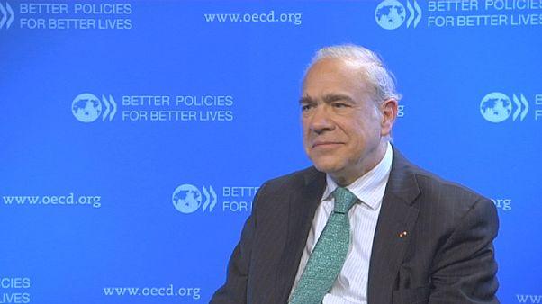 Η ανταγωνιστικότητα της Ευρώπης στην εποχή της παγκοσμιοποίησης