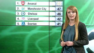 euronews'in yeni spor programı Korner'e hoşgeldiniz