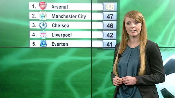"""""""The Corner"""" pour tout savoir sur le football européen"""