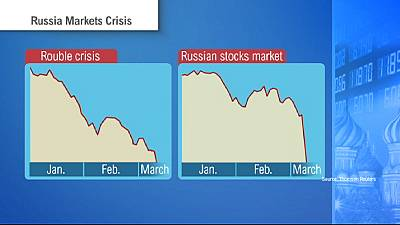 Russian markets crisis as rouble tumbles to new low against the dollar and euro