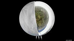 space Enceladus – księżyc Saturna, na którym może istnieć życie