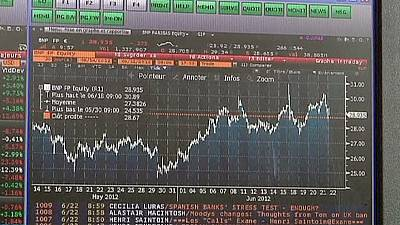 European markets at close: 17.04.2014