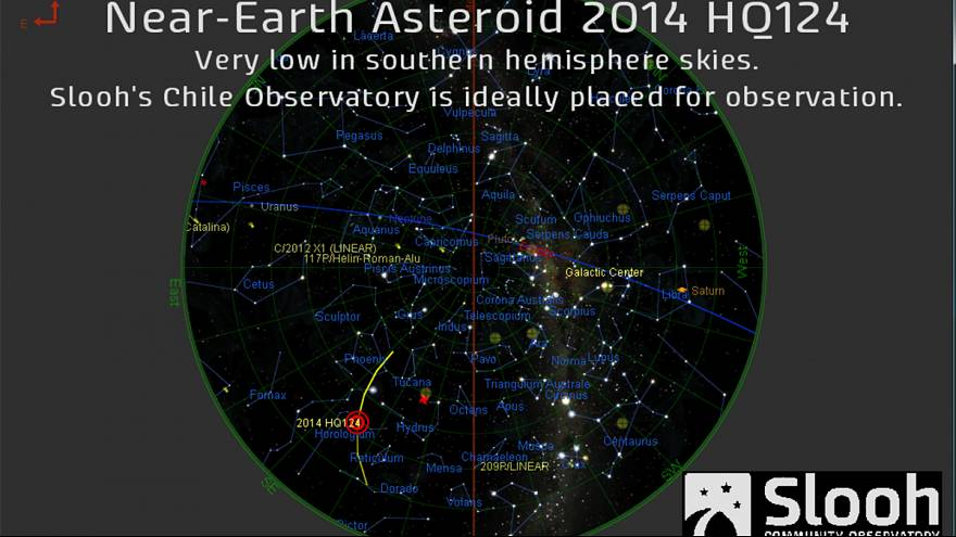 Huge 'Beast' asteroid to fly by Earth on Sunday
