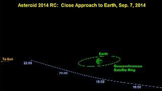 L'astéroïde 2014 RC passera près de la terre ce dimanche