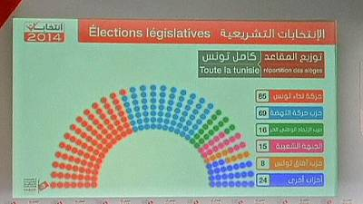 Secularists win Tunisia election