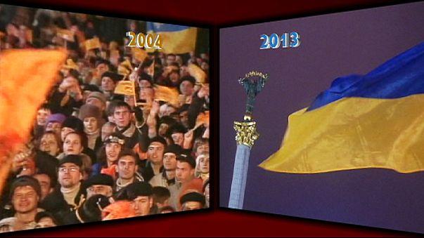 Ucrania, 21 de noviembre
