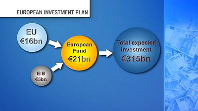 Juncker's investment strategy gets cool reception