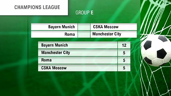 Şampiyonlar Ligi: Roma ve Manchester City ikinci tur için kapışacak
