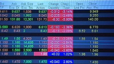 European markets at close: 27.01.2015