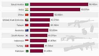 Suudi Arabistan dünyanın en çok silah alan ülkesi oldu