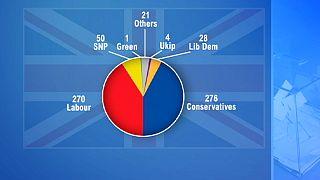Los principales candidatos a las elecciones del 7 de mayo del Reino Unido se ven las caras esta noche en el primer debate televisado
