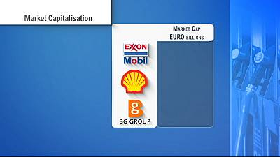 Shell snaps up BG Group