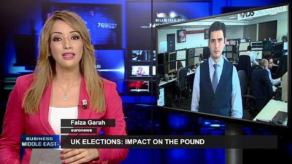 A befektetők szeretnének túllenni a brit választásokon