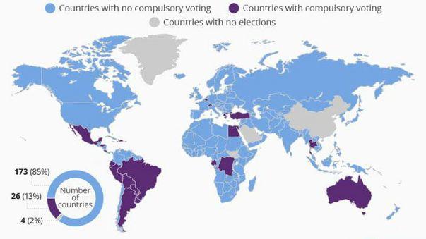 Türkiye sandığa gitmenin zorunlu olduğu ülkeler arasında