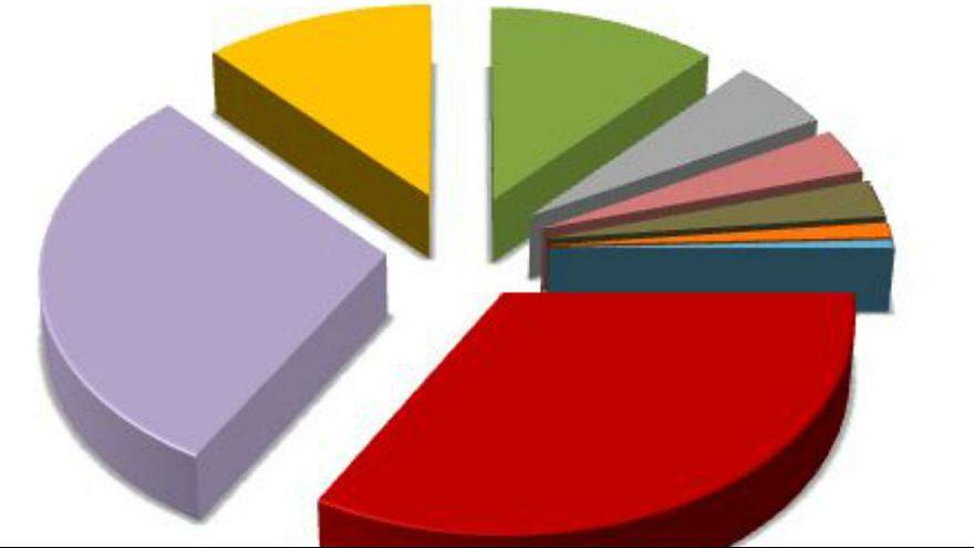 Genel seçimler öncesi son anketler