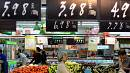 Chinese inflation eases, producer prices still deflating