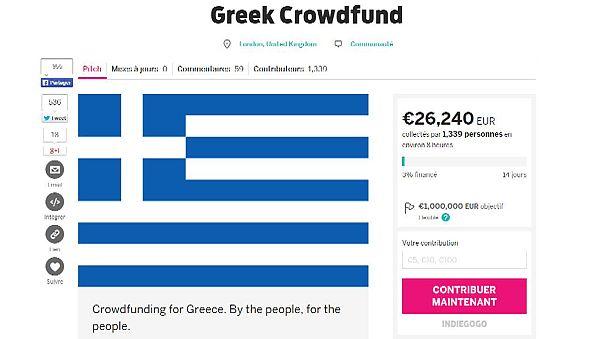 Solidarische Erfolgsstory Teil II: Crowdfunding für Griechenland