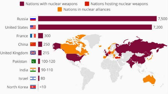 Dünyanın nükleer silah haritası