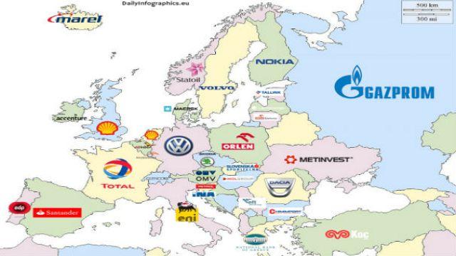 Avrupa'nın en büyükleri