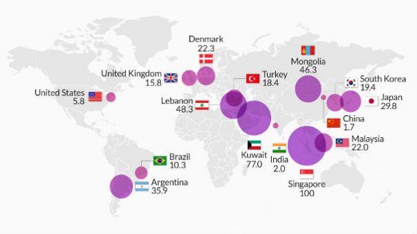 Türkiye nüfusunun yüzde 18'i Istanbul'da yaşıyor