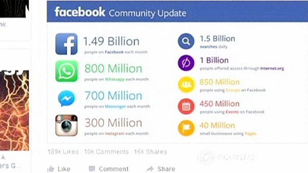 Facebook, storica meta: 1 mld di utenti connessi in un singolo giorno