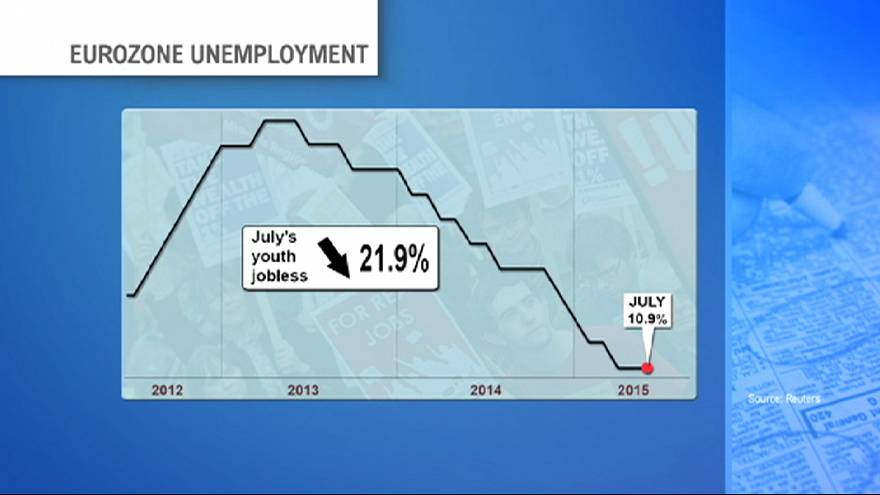 Безработица в Европе неожиданно пошла вниз