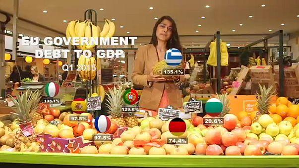 La sostenibilità del debito