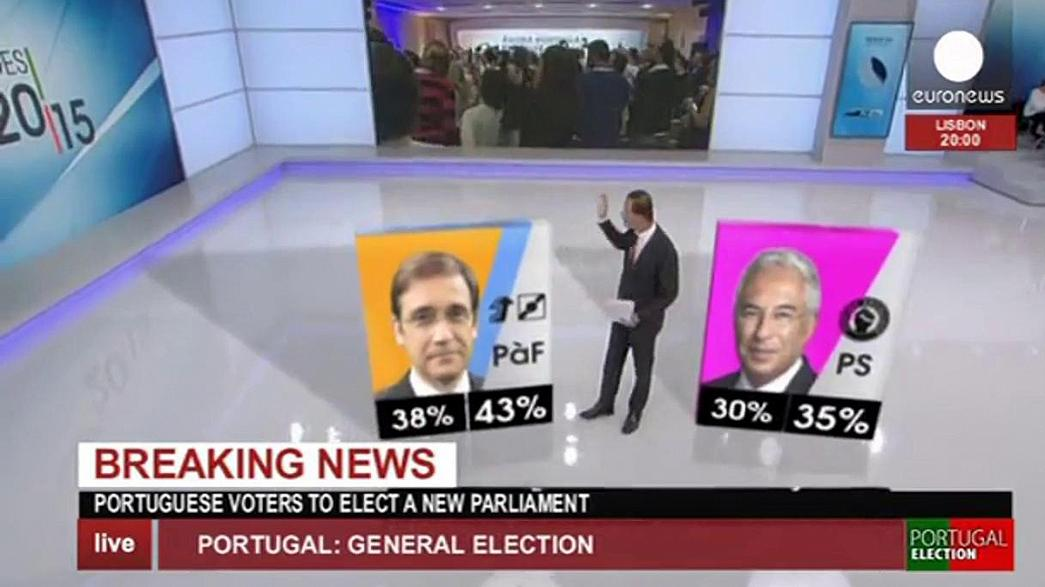 Conservative coalition on course for another win in Portuguese elections