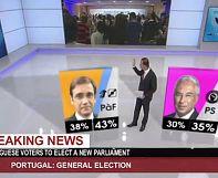 Pedro Passos Coelho seguirá al frente de Portugal