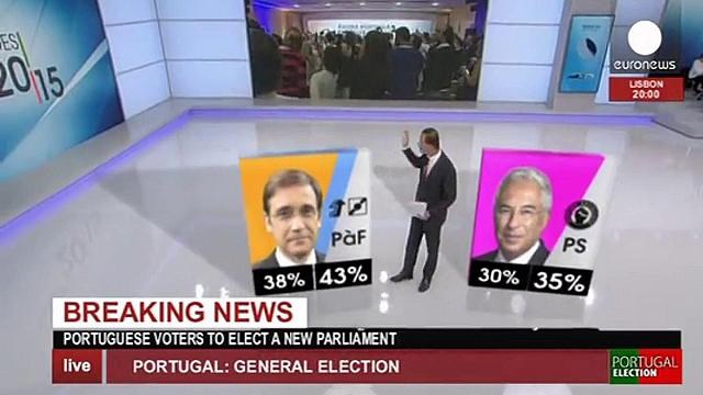 Portekiz'de genel seçimin galibi iktidardaki merkez sağ koalisyonu oldu