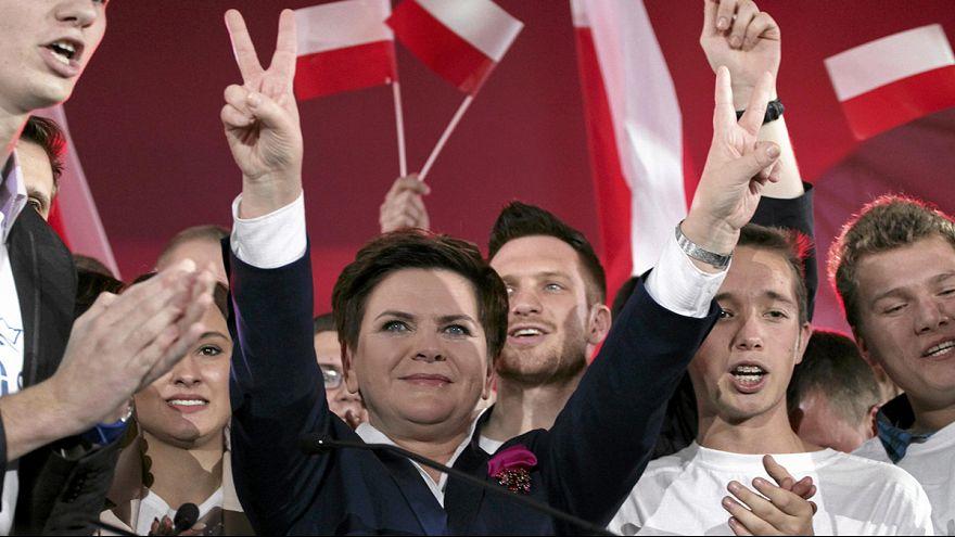 Elecciones en Polonia: ¿cambio hacia la derecha?