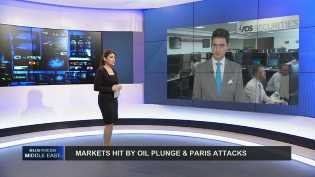Caídas en los mercados por el descenso del precio del petróleo y los atentados de París