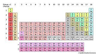 Quattro nuovi elementi sulla tavola periodica, 'prima volta' per l'Asia