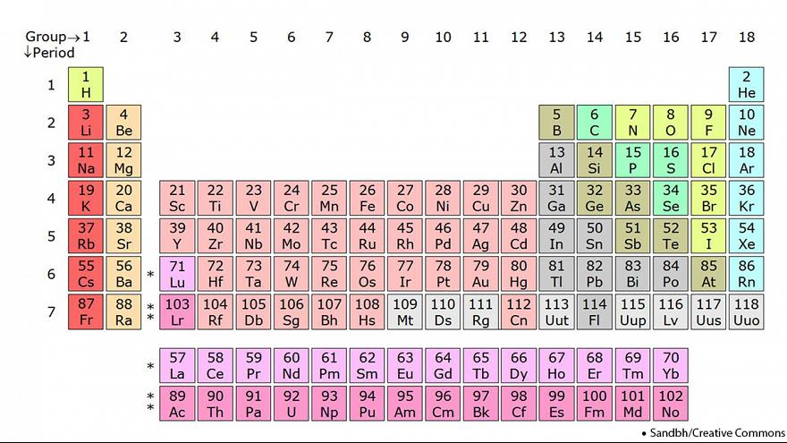 Asia Celebrates Chemistrys Olympic Gold With Periodic Table Find