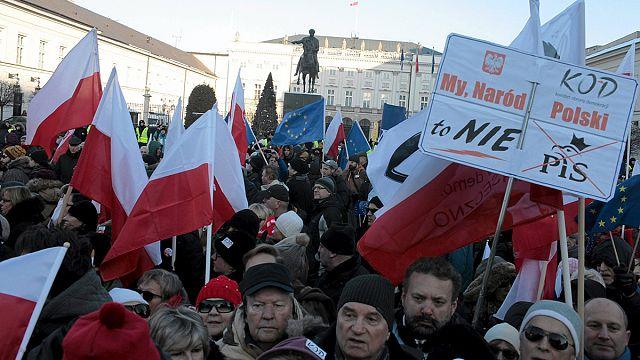 Польско-венгерская ось против Брюсселя