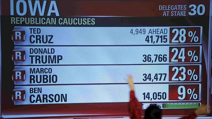 Iowa seçimlerinde Ted Cruz sürprizi