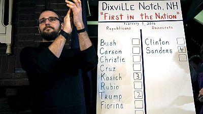 EUA: John Kasich e Bernie Sanders começam a vencer em New Hampshire