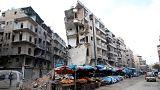 Bataille d'Alep : les forces en présence