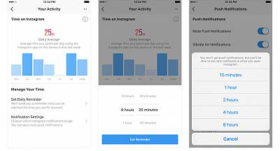 Facebook has announced new tools to help people manage their time on Facebook and Instagram: an activity dashboard, a daily reminder and a new way to limit notifications.