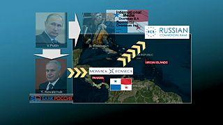 La filtración de datos sobre cuentas opacas apunta al entorno de Putin