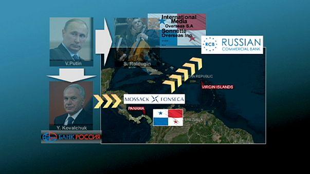 Putyin és köreinek szerepe a Panama-botrányban