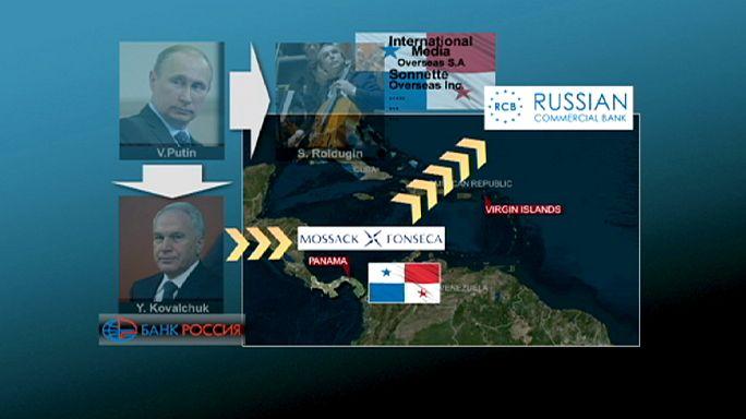 'Panama Papers': Putin's circle