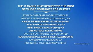 HSBC and Credit Suisse denied helping clients cheat on tax