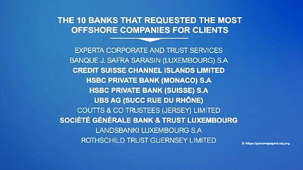 """""""Papéis do Panamá"""": Centenas de bancos eram clientes da Mossack Fonseca"""
