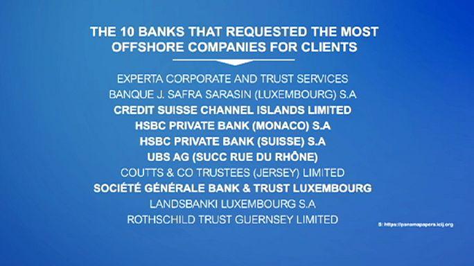 Nemzetközi nagybankok is szerepelnek a Panama-iratokban