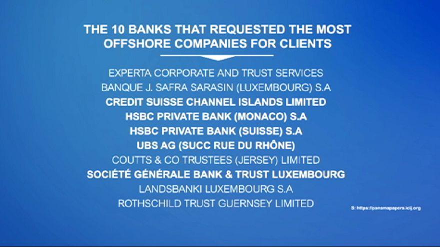 La banca internacional participó activamente en la creación de sociedades pantalla desde Panamá