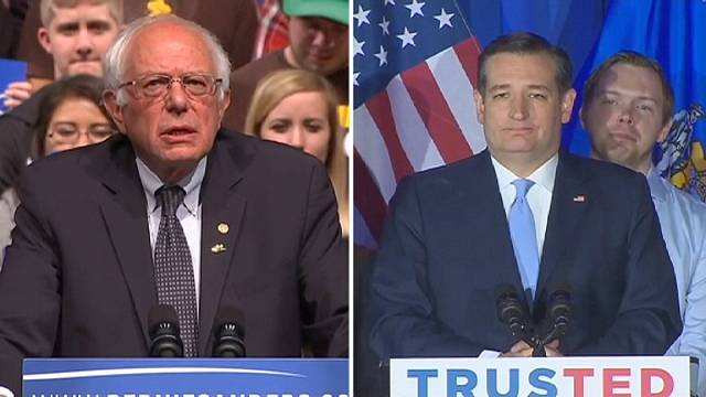 Wisconsin: Cruz trumps Trump, Sanders scores against Clinton
