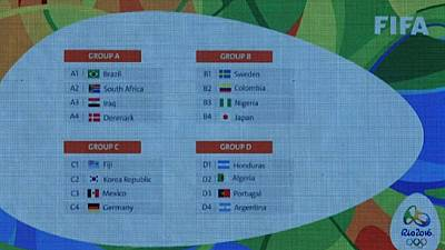 Rio 2016 Football: South Africa drawn with Brazil