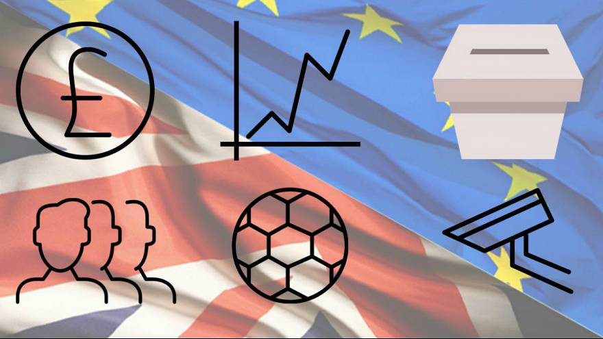 Brexit? What's at stake for the UK and Europe in 6 graphics